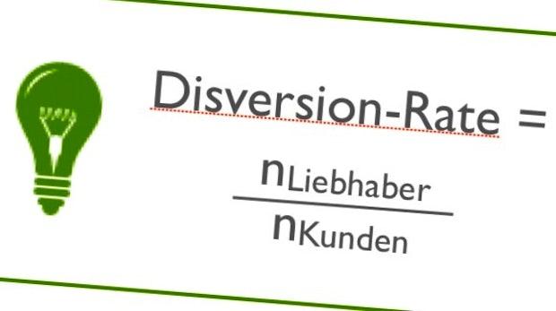 Disversion-Optimierung: Der nächste logische Schritt nach Traffic- und Conversion-Optimierung