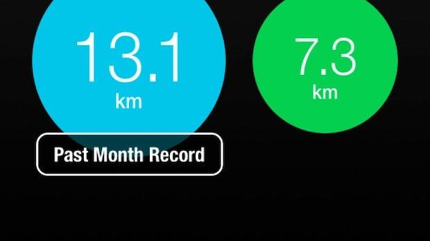 Mithilfe hochwertiger Erkennungsmuster und integrierten Sensoren erkennt Moves, welcher Aktivität der Nutzer gerade nachgeht. (Screenshot: Moves App)
