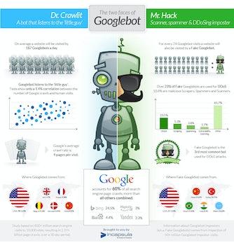 Gefahr von DDoS-Attacken: 4 Fake-Googlebots besuchen täglich deine Website