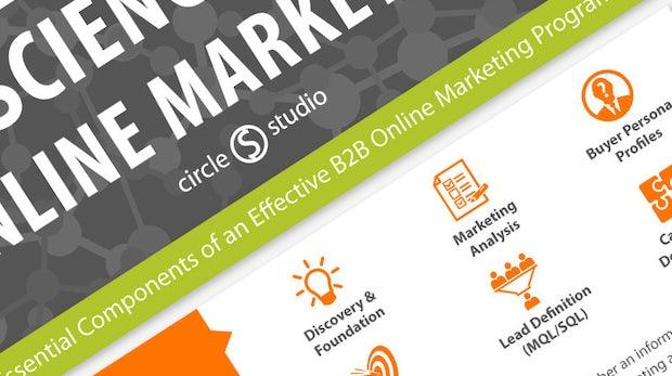 6 Tipps für dein B2B-Online-Marketing