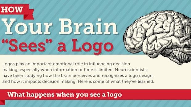 Infografik: Wie unser Hirn auf Logos reagiert