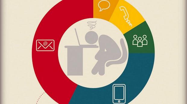 Frustfaktor E-Mail: Warum du dich an die Etikette halten solltest