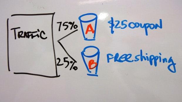 So schützt du dich beim A/B-Testing vor SEO-Problemen