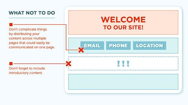 Hohe Absprungrate: Warum Besucher eure Website verlassen