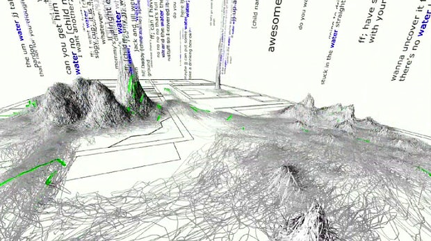 Codecademy für die Datenwissenschaft: Das bringt euch DataQuest