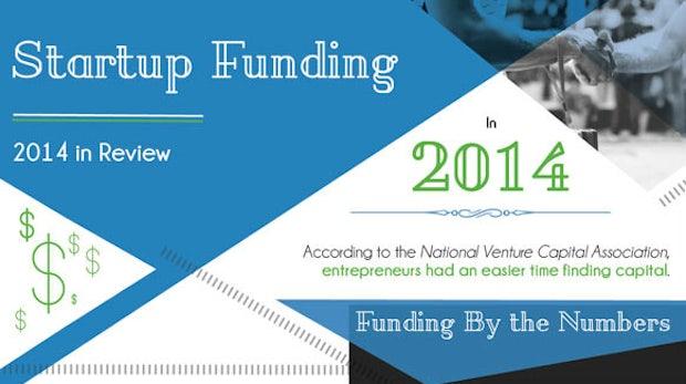 Startup-Finanzierung: Das Jahr 2014 in Zahlen