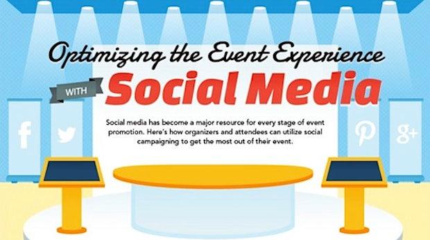So nutzt du Social Media richtig für ein erfolgreiches Event