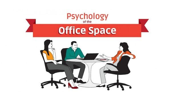 Der Arbeitsplatz damals und heute: Die Psychologie des Büros
