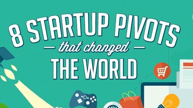 Von Nokia bis Groupon: 8 Startup-Pivots, die die Welt verändert haben