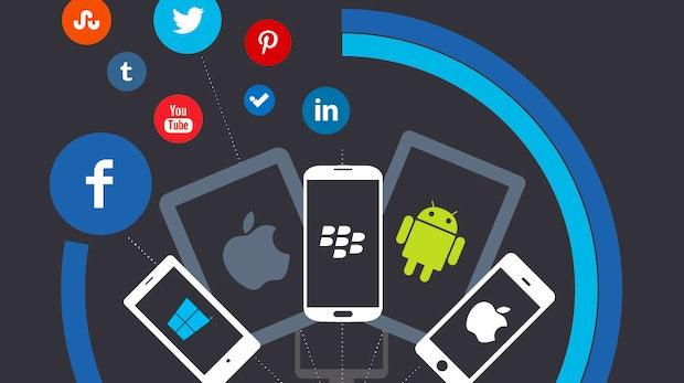 Social-Media-Marketing: Warum Mobile immer wichtiger wird