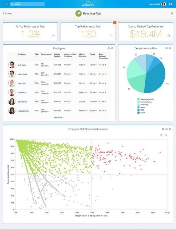 http://t3n.de/news/wp-content/uploads/2015/05/People-Analytics-HR-2-595x775.jpg