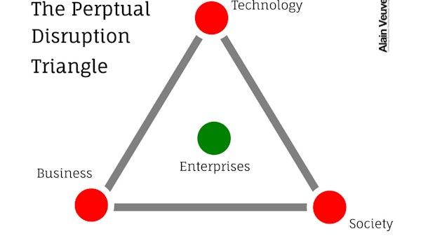 Digitale Transformation oder Perpetual Disruption: Wie die kommenden Jahre unser aller Leben auf den Kopf stellen werden