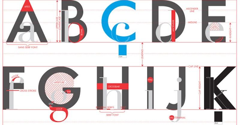typografie poster f r dein b ro erkl rt was serifen kerning overshoot oder ascent lines sind. Black Bedroom Furniture Sets. Home Design Ideas