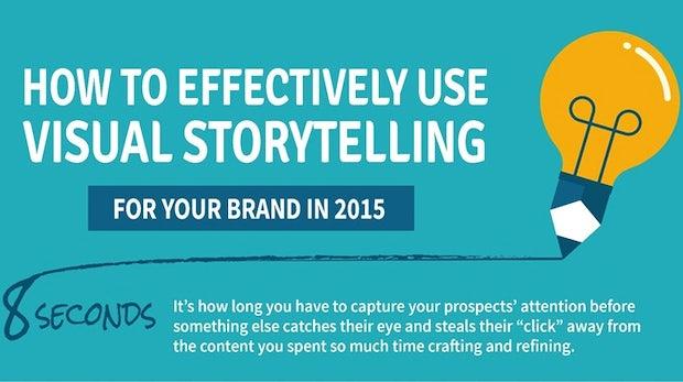 Das Auge teilt mit: Wie ihr mit visuellen Inhalten eure Reichweite steigert