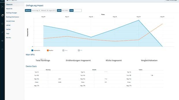 Ein erster Blick auf die importierten Daten. (Screenshot: OnPage.org)