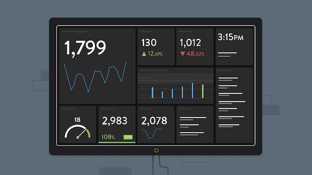12 geniale KPI-Dashboards für Startups