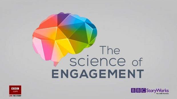BBC-Studie: 5 Regeln für Erfolg im Content-Marketing
