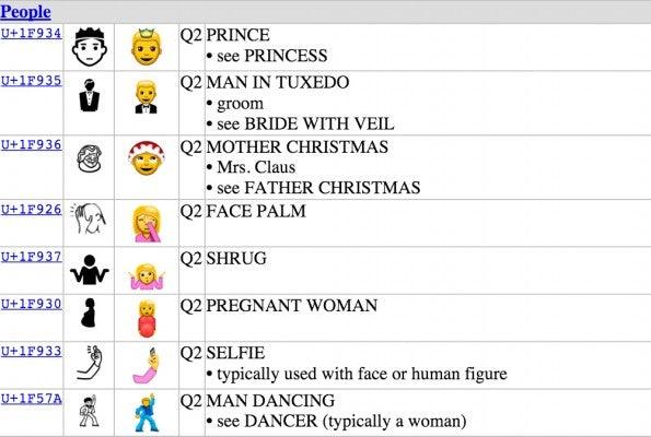 Unicode 9.0 könnte einige neue Emojis mitbringen. (Screenshot: unicode.org)