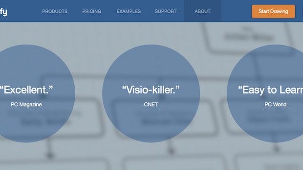 Albtraum für Gliffy: Startup löscht seine komplette Datenbank