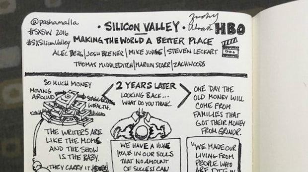 Ein Designer hält Erkenntnisse aus Vorträgen auf Papier fest – und das sieht wunderschön aus